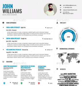 ejemplo de curriculum infográfico