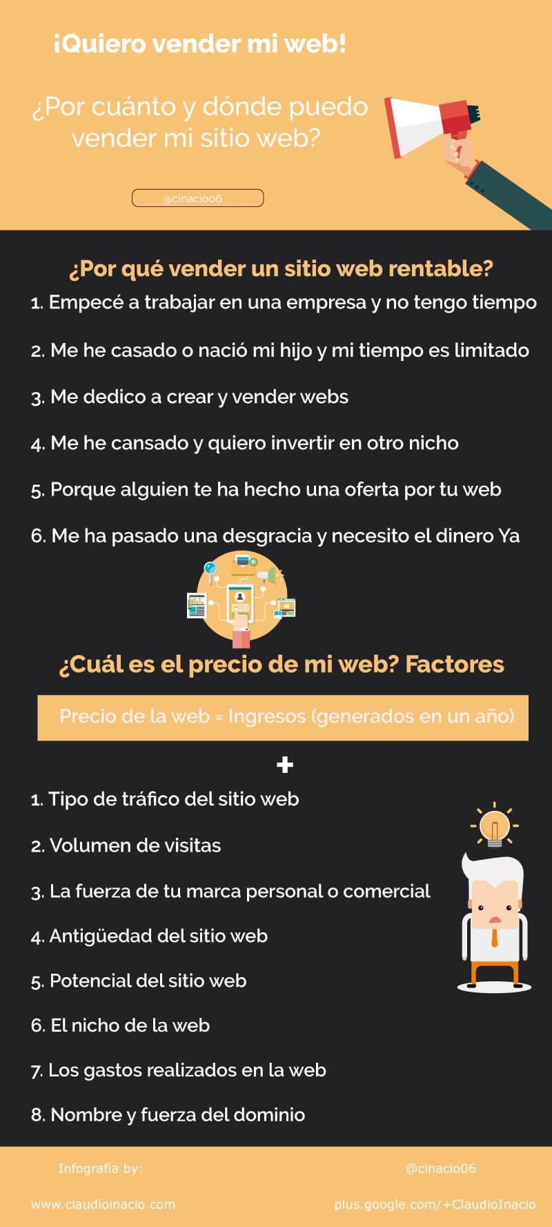Infografía de cómo vender mi web