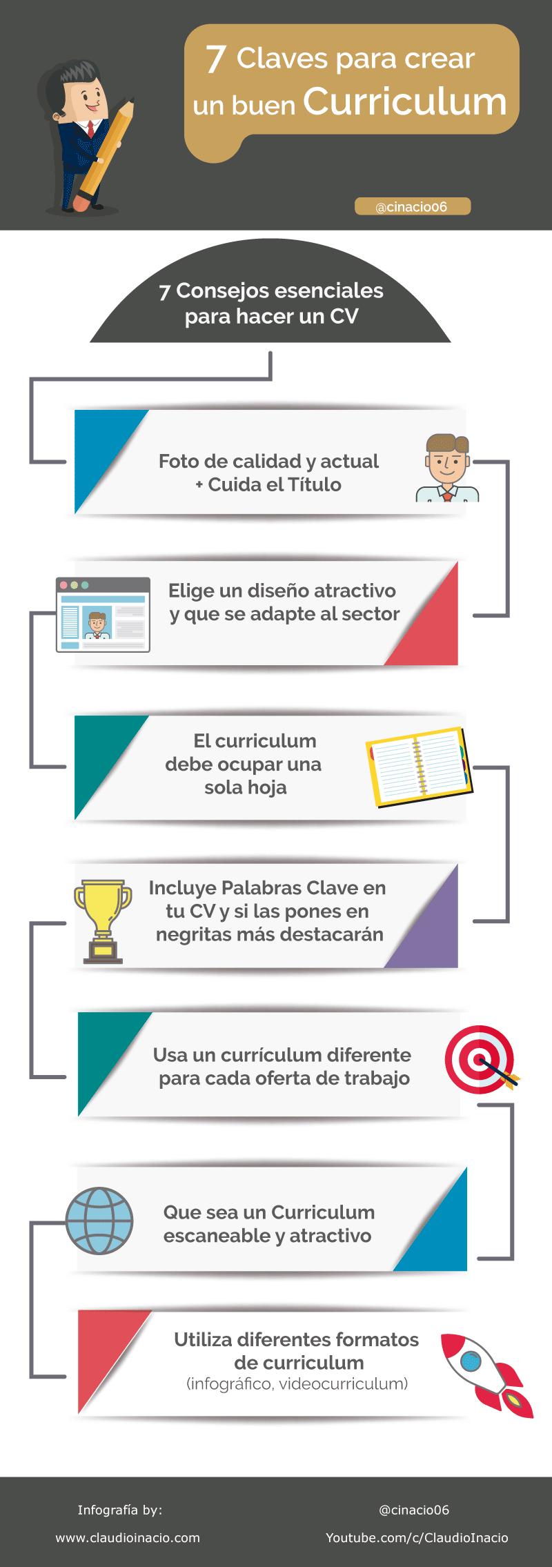 Infografia claves para crear curriculums plantillas curriculum viate