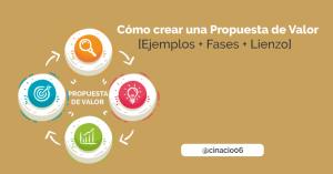 Qué es y cómo crear una Propuesta de Valor con ejemplos y lienzo
