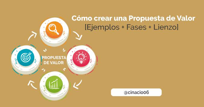 El Blog de Claudio Inacio - ¿Cómo conseguir que los demás escojan nuestra propuesta de valor y no la de otros? Ejemplos y Fases para crear una propuesta perfecta