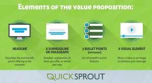 4 elementos claves de una propuesta de valor