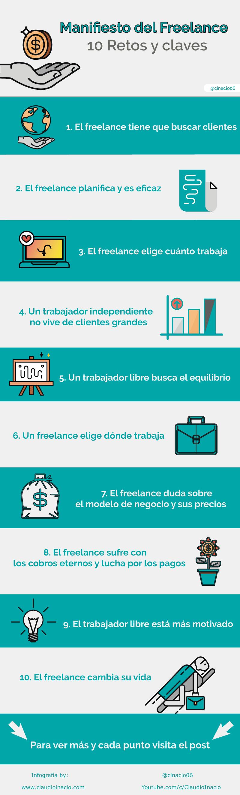 Infografia con 10 claves del Manifiesto del Freelance