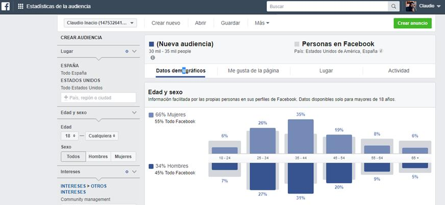 errores de marketing digital no conocer el buyer persona