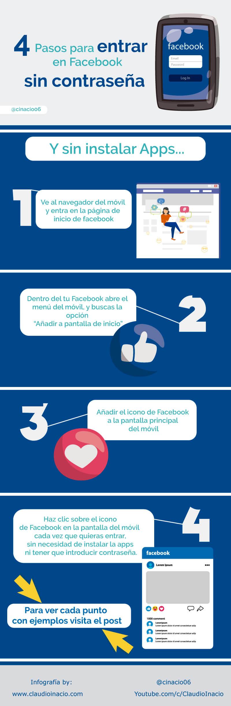 Infografia para entrar en mi Facebook sin contraseña y directo