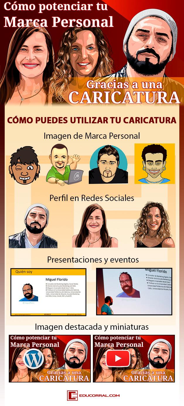 Infografia como usar caricaturas personalizadas en la marca personal