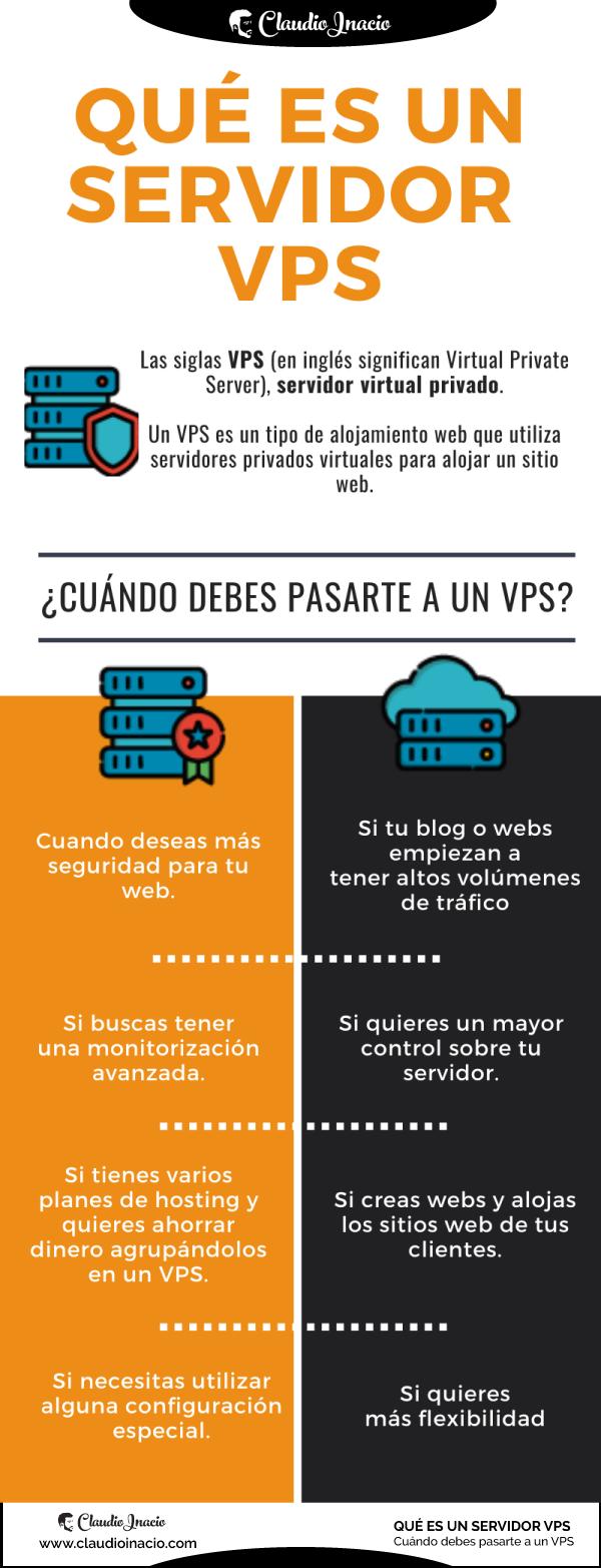 infografia que es un VPS servidor