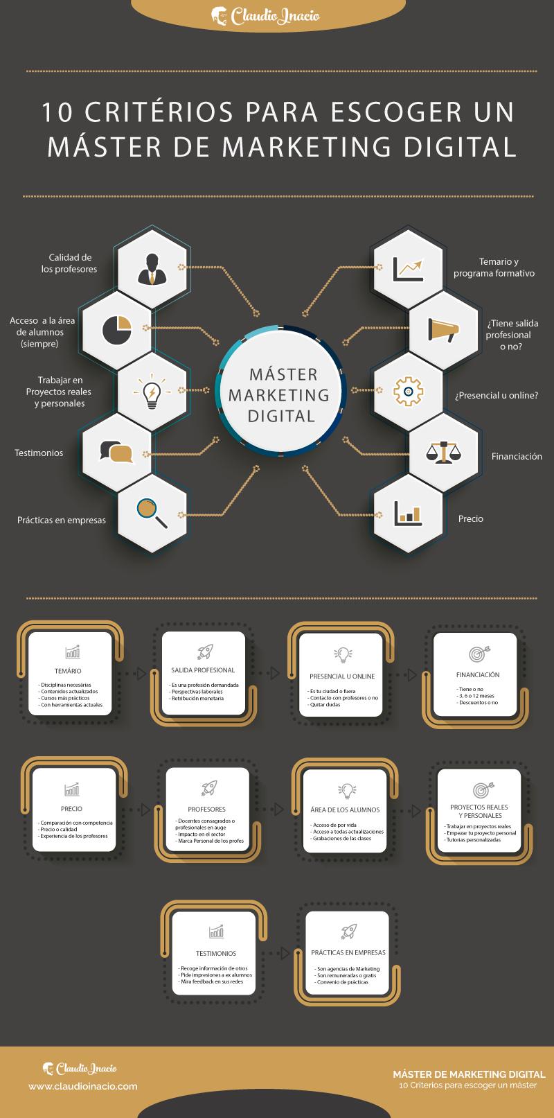 infografia con 10 criterios a tener en cuenta al escoger un máster de marketing digital