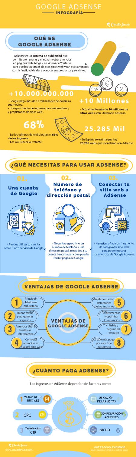 infografia google adsense qué es, ventajas y cuánto paga